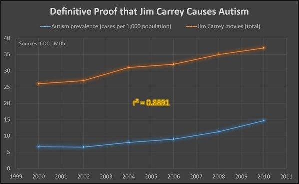 jim_carrey_autism